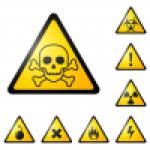 Gesetzliche Änderungen beim Handel mit gefährlichen Stoffen und Gemischen (ChemVerbotsV)