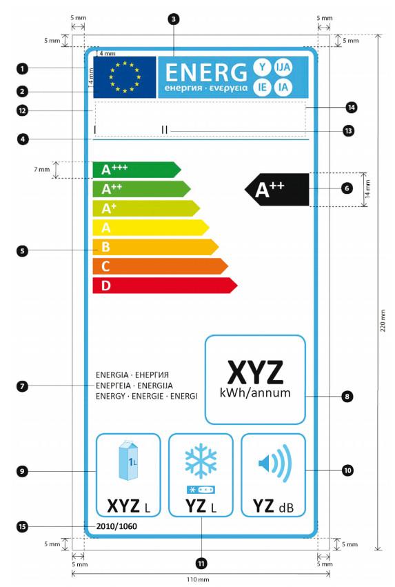 Gestaltung Etiketten für Haushaltskühlgeräte der Energieeffizienzklassen A+++ bis C