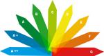 OLG Stuttgart: Angabe der Energieeffizienzklasse von Darstellung des virtuellen Warenkorbs abhängig