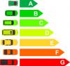 PKW-Effizienzklassen: Bald auch bunte Labels für Kraftfahrzeuge