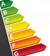 Pflicht zur Bereitstellung elektronischer Etiketten und Datenblätter für energieverbrauchsrelevante Ware im Online-Handel ab 2015