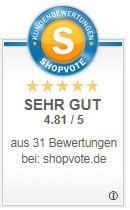 ShopVote AllVotes Grafik II