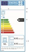 Verkauf von Haushaltsbacköfen: Neue Energieverbrauchskennzeichnung ab 2015